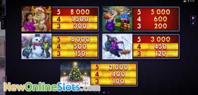 Play the Happy Holidays slot by Microgaming at Lucky247 Casino